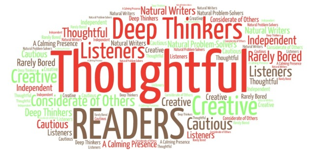 Introvert-Definition-word-cloud